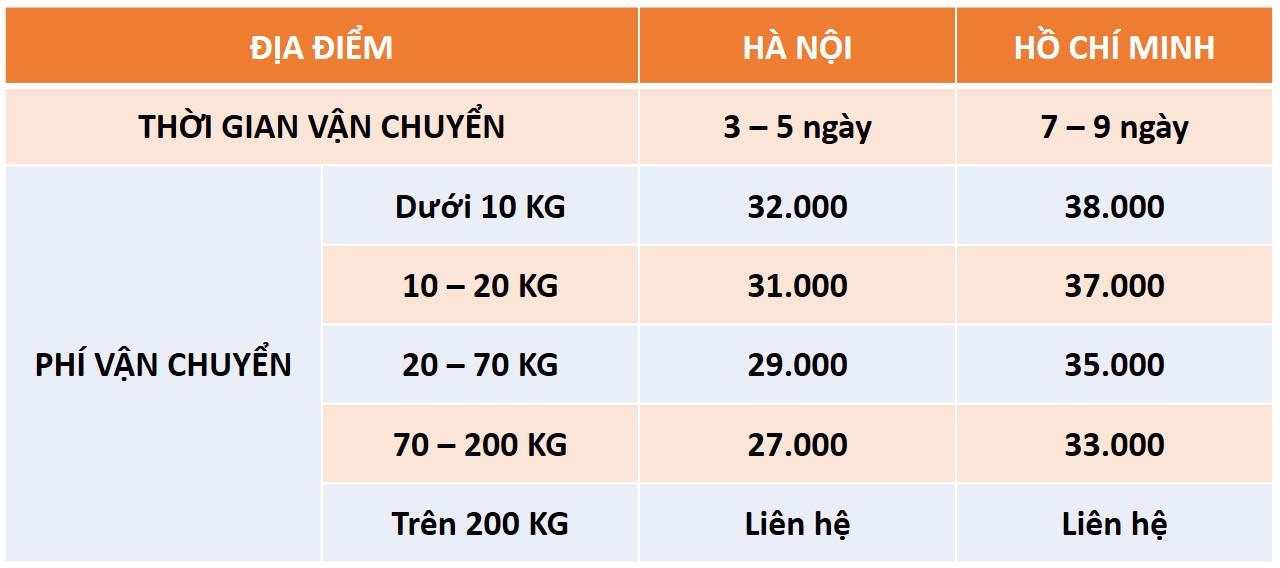 bảng giá vận chuyển TQ- VN